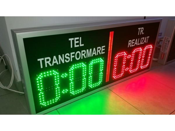 Sistem electronic cu LED-uri pentru sectorul industrial