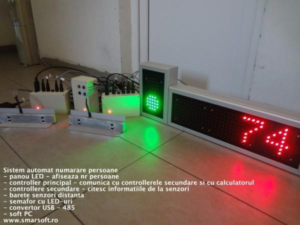 Sistem automat numarare persoane cu afisaj LED