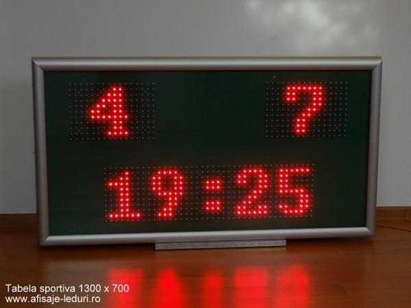 Tabela sportiva 1300 x 700 cu afisare scor