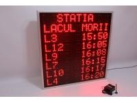 Afisaje cu LED-uri peste 4 randuri